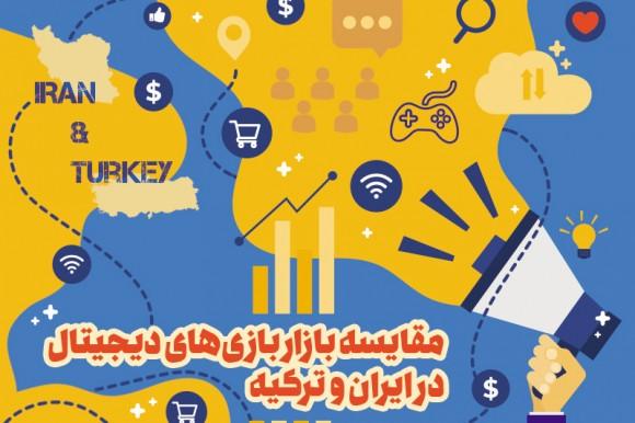 مقایسه بازار بازیهای دیجیتال در ایران و ترکیه/ ترکیه پردرآمدترین و ایران سومین بازار منطقه