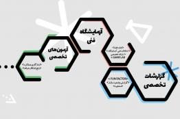 گپلب، بهترین مرجع برای ارزیابی بازیهای ایرانی است