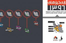 مصرف بازیهای دیجیتال در استانهای تهران، فارس، خوزستان، خراسان رضوی و اصفهان بررسی شد